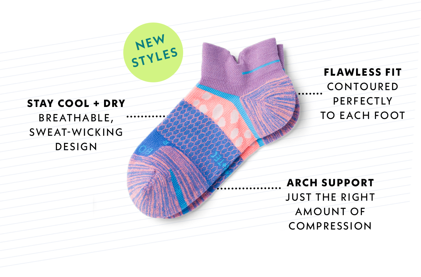 New Styles | Stay Cool + Dry | Breathable, Sweat-Wicking Design | Flawless Fit | Countoured perfectly to each foot | Arch Support | Just the right amount of compression